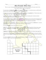 8 best images of note taking worksheet atoms elements periodic