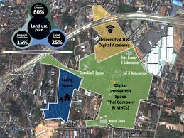 home digital park thailand
