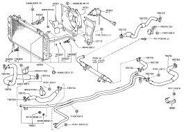 index of toyota mr2 mk1 1985 on repair manuals cooling and a c