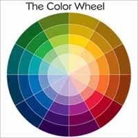 Color Wheel Scheme Color Wheel Basics And Schemes