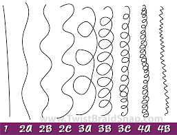 how to shape your pubic hair pubic hair color type page 3