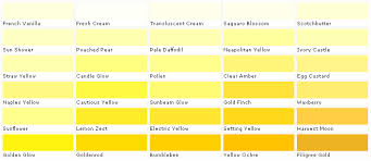 colors yellow a guide to words stuff colors yellow wattpad