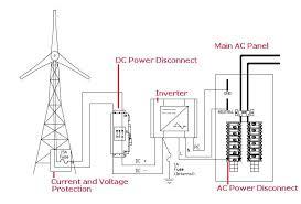 windmill wiring diagram diagram wiring diagrams for diy car repairs