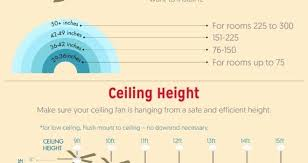 ceiling fan size in inches ceiling fan size guide for room ceiling fan ideas amazing ceiling