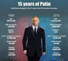 Mr Badass Meme - why is putin considered one of the most badass presidents in world