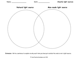light sources venn diag lesson plan and worksheet by