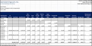 how to create a template to track key email marketing metrics clickz