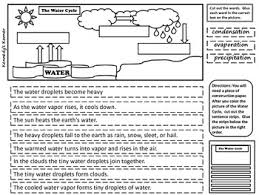 free water cycle diagram cut and paste activity by kennedy u0027s korner
