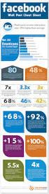 best sheet brands a facebook cheat sheet for brands articles home