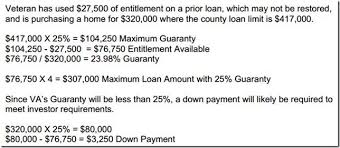 Va Max Loan Amount Worksheet by Va Second Tier Loans Who Knew Did You And Usaa Charming