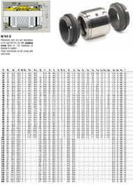 m74d 20 burgmann mechanical seals 20x35x61mm m74 d multiple