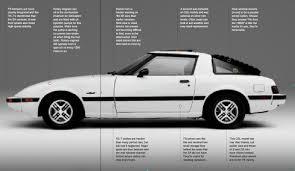 1979 1985 mazda rx 7 buyer u0027s guide motor trend classic