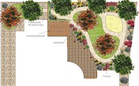 Landscaped Backyard Ideas Yard Plans Gallery 17 Free Designs
