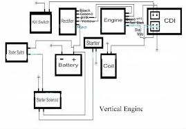 wiring diagrams for lifan 200cc engine