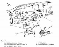1999 chevy tahoe fuse box diagram furthermore p0452 chevy 03 tahoe