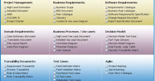 report requirements template document automation within requirements development process