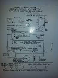 whirlpool appliance repair u0026 service appliances repair in vancouver bc