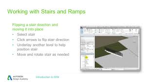 Stair Definition by Introduction To Bim Module 04 U2013 Interiors And Circulation Ppt
