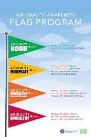 County Flags Clean Air Make More Flag Program Promotes Phoenix Air Quality