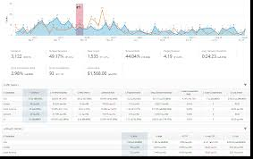 Sample Seo Analysis Report 2015 Seo Marketing Year In Review