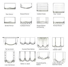 types of window shades types of window blinds interior design reference types of window