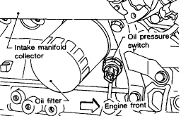 nissan altima engine oil pressure warning light how do you check the oil pressure in the engine manually nissan