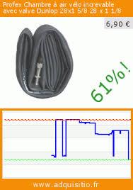 taille chambre a air velo profex chambre à air vélo increvable avec valve dunlop 28x1 5 8 28 x