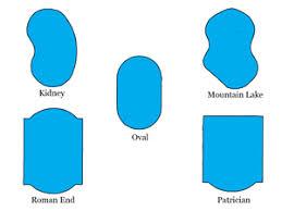shapes of pools pools