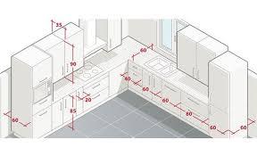 cuisine dimension dimension de meuble de cuisine cuisine en image