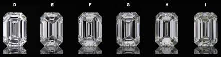 emerald cut engagement rings emerald cut engagement rings a must read before buying