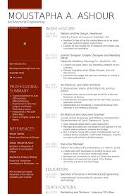 Construction Executive Resume Samples by Freelancer Resume Samples Visualcv Resume Samples Database