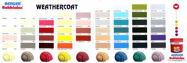 karachi paint house u003c leading importers distributors dealers