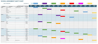 Excel Apply Chart Template Sheets Gantt Chart Templates Smartsheet
