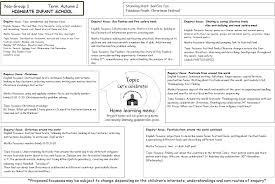 thanksgiving adjectives highgate infant curriculum overviews