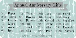 10th wedding anniversary gift ideas for history of wedding anniversary gift lists traditional five year