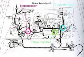 mr2 fuse box trunk diagram wiring diagrams for diy car repairs