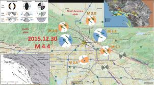 Newport Inglewood Fault Map Earthquake Report San Bernardino Devore Jay Patton Online