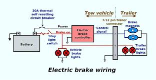travel trailer wiring harness small utility trailer wiring diagram