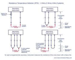 rtd wiring diagram 3 wire 3 wire rtd wiring diagram wiring