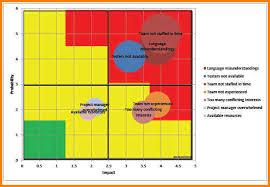 8 risk matrix template excel legal resumed