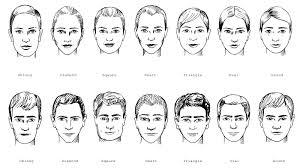 emily snape face shapes random illustrations u0026 stuff