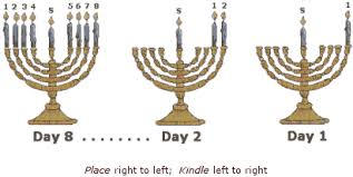 shabbat menorah traditional hebrew blessings for your chanukah celebration