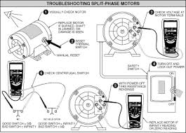 centrifugal thermal and capacitor switches cause most single
