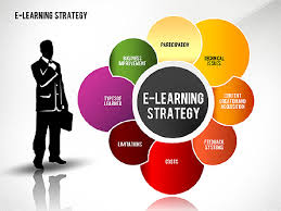 e learning strategy template e learning strategy diagram for powerpoint presentations