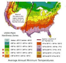 Gardening Zones - plant hardiness zones and 20 inch rainfall lines