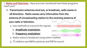 Radio Broadcasting Programs Chapter 3 The Electromagnetic Spectrum Ppt Video Online Download
