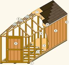 10 x 12 storage shed building plans workable26uvo