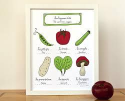 modern kitchen wall art decorating ideas using vegetable retro