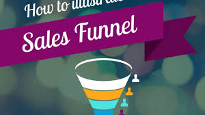 how to do sales funnel powerpoint presentation youtube