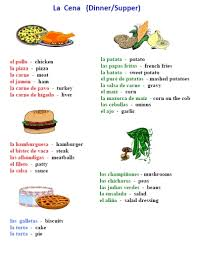 spanish food worksheets free worksheets library download and